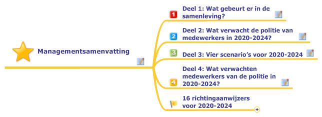 Enterprise Systems Integration,